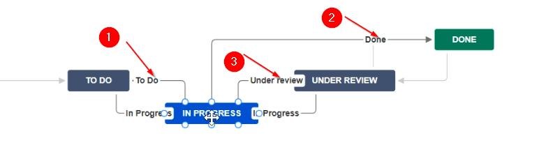 jira-workflow-properties-03