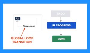 global-loop-advanced-workflow-jira-illustration